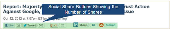 Social Share Buttons that Display the Number of Shares
